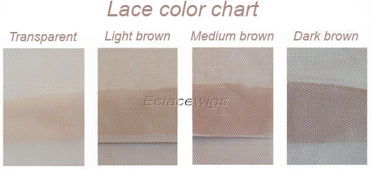 Lace Color Charthuman Hair Wigs Color Chart