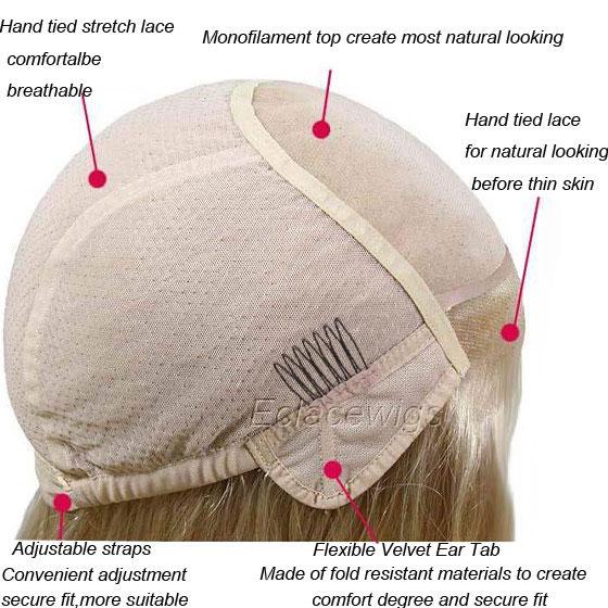 0bc981e063e Cap-6 monomfilament cap - Cap Constructions - Human Hair Full Lace ...