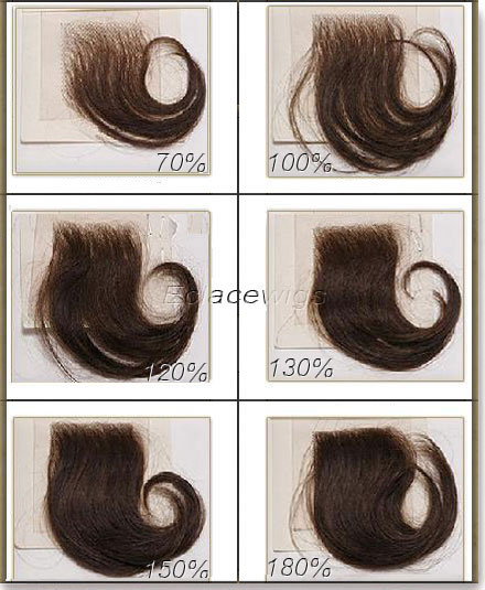 human hair wigs wholesale