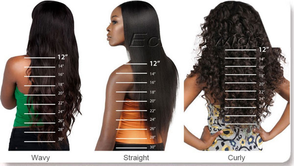standard to choose length of wigs