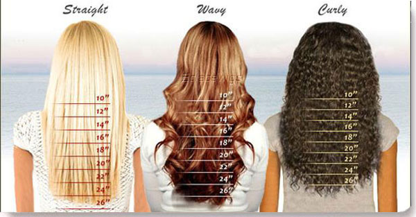 lace wigs lenght chart